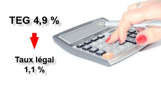 Ananas Credit teg : l'ananacrédit recalcule le coût réel de votre crédit